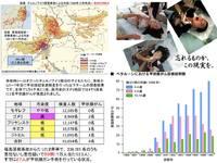 福島の小児甲状腺ガン7人増え25人に!悪性疑いも33人に増加