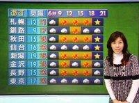 エロい天気予報