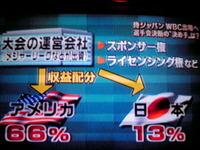 WBC日本13%…アメリカ66%